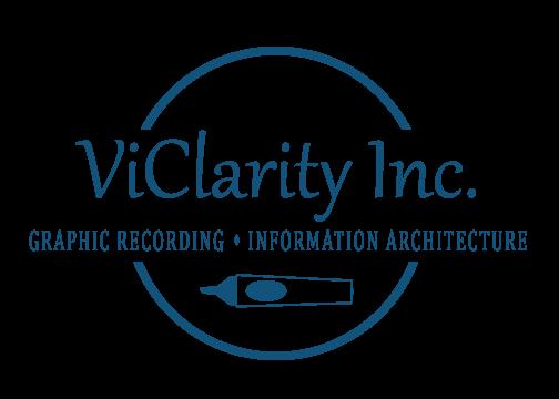 ViClarity